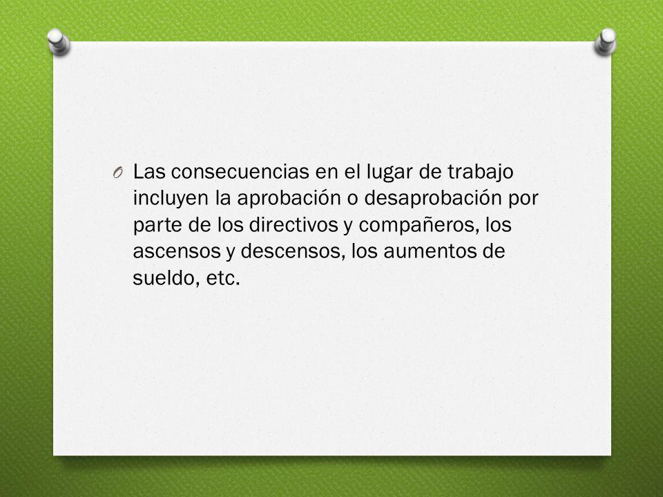 Las consecuencias en el lugar de trabajo incluyen la aprobación o desaprobación por parte de los directivos y compañeros, los ascensos y descensos, los aumentos de sueldo, etc.