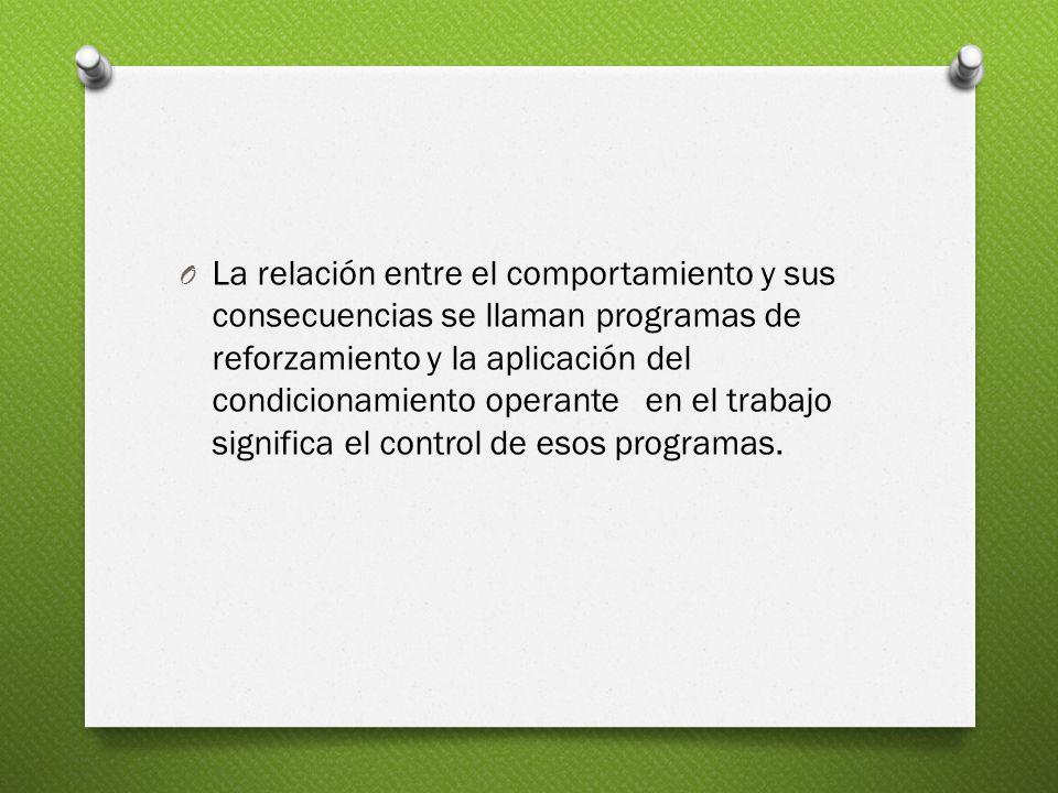 La relación entre el comportamiento y sus consecuencias se llaman programas de reforzamiento y la aplicación del condicionamiento operante en el trabajo significa el control de esos programas.