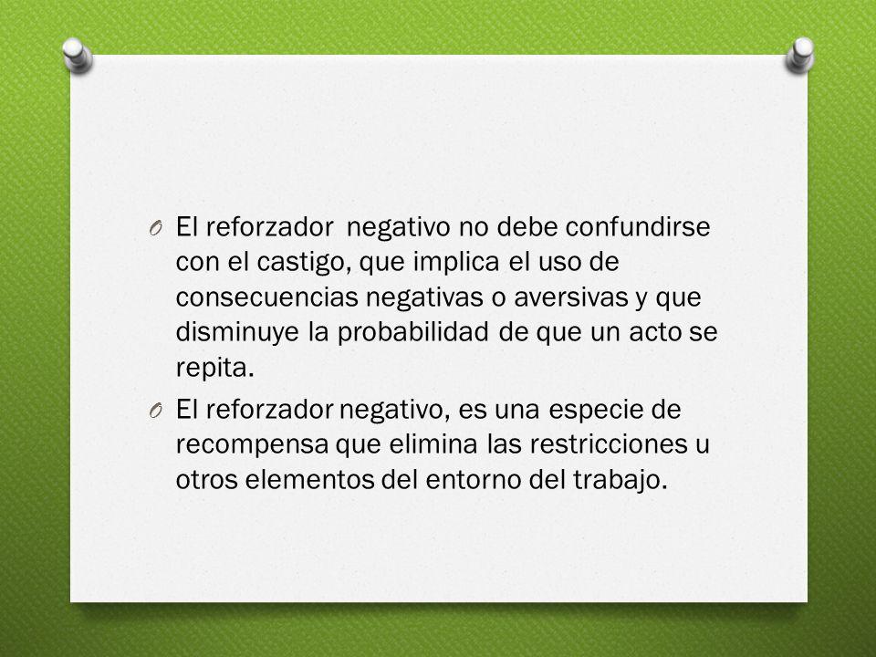 El reforzador negativo no debe confundirse con el castigo, que implica el uso de consecuencias negativas o aversivas y que disminuye la probabilidad de que un acto se repita.