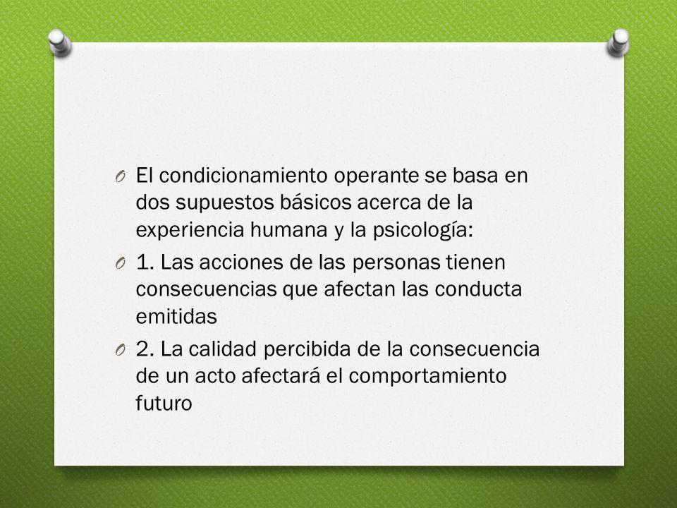 El condicionamiento operante se basa en dos supuestos básicos acerca de la experiencia humana y la psicología: