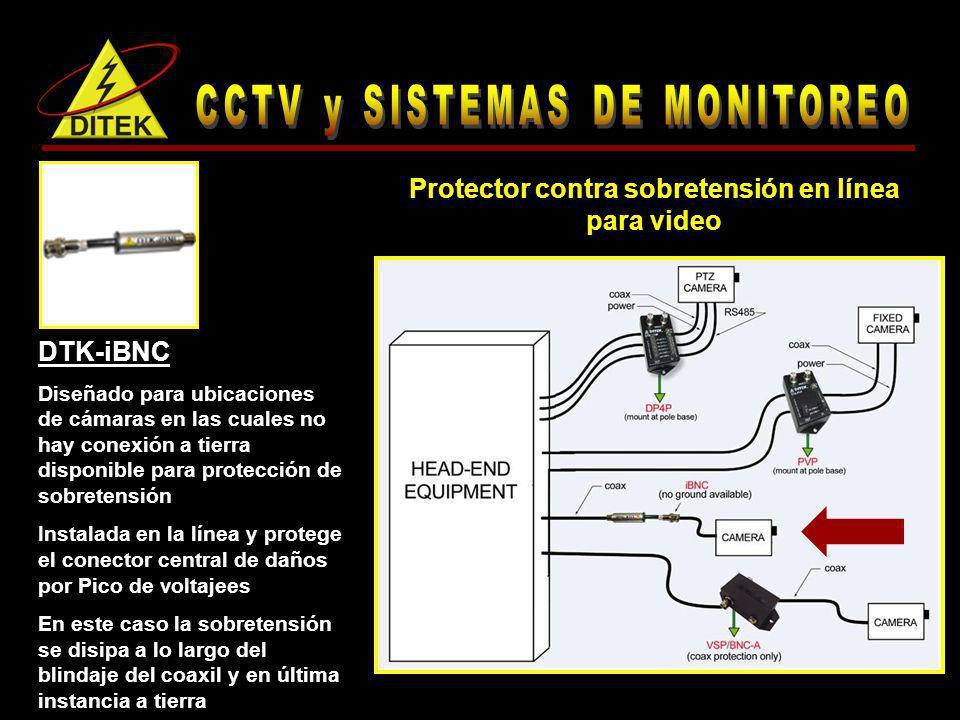Protector contra sobretensión en línea para video
