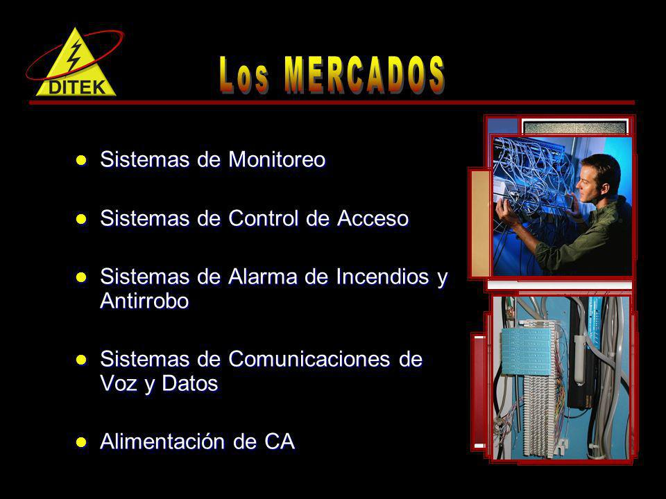 Los MERCADOS Sistemas de Monitoreo Sistemas de Control de Acceso