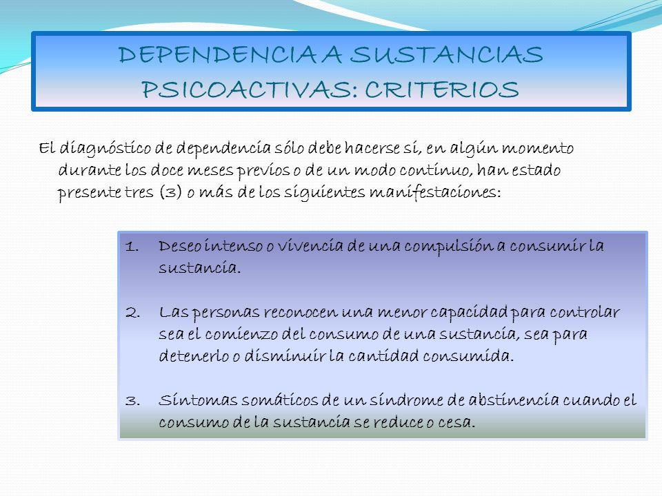 DEPENDENCIA A SUSTANCIAS PSICOACTIVAS: CRITERIOS