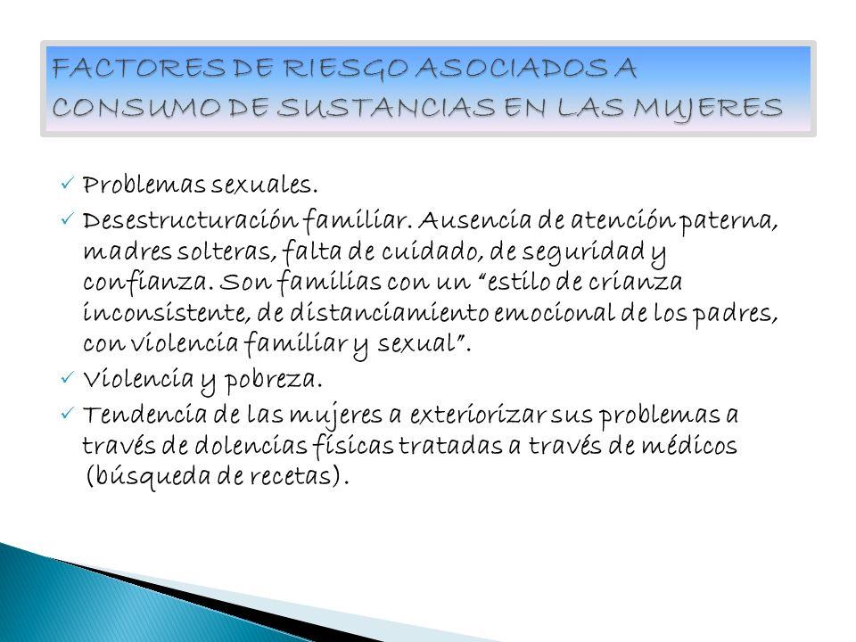 FACTORES DE RIESGO ASOCIADOS A CONSUMO DE SUSTANCIAS EN LAS MUJERES