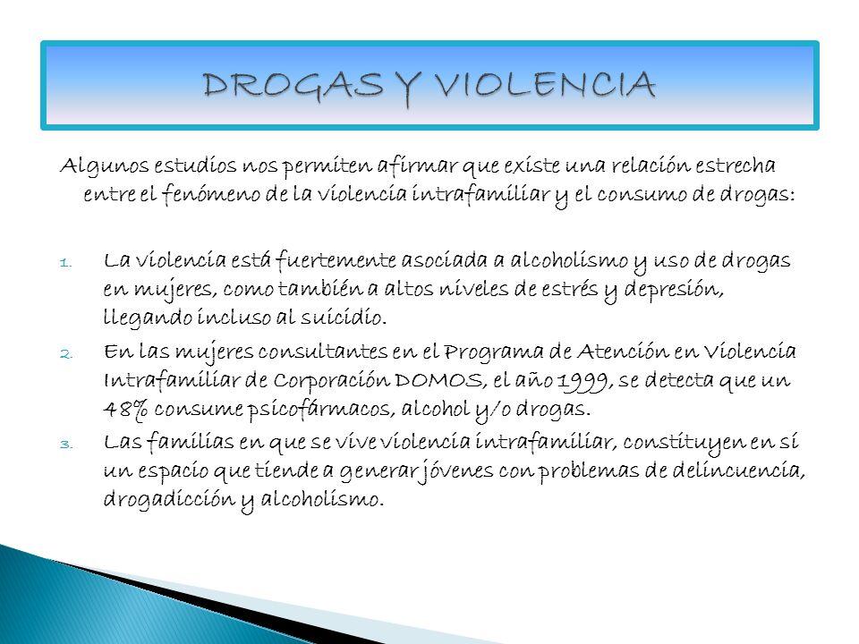 DROGAS Y VIOLENCIA