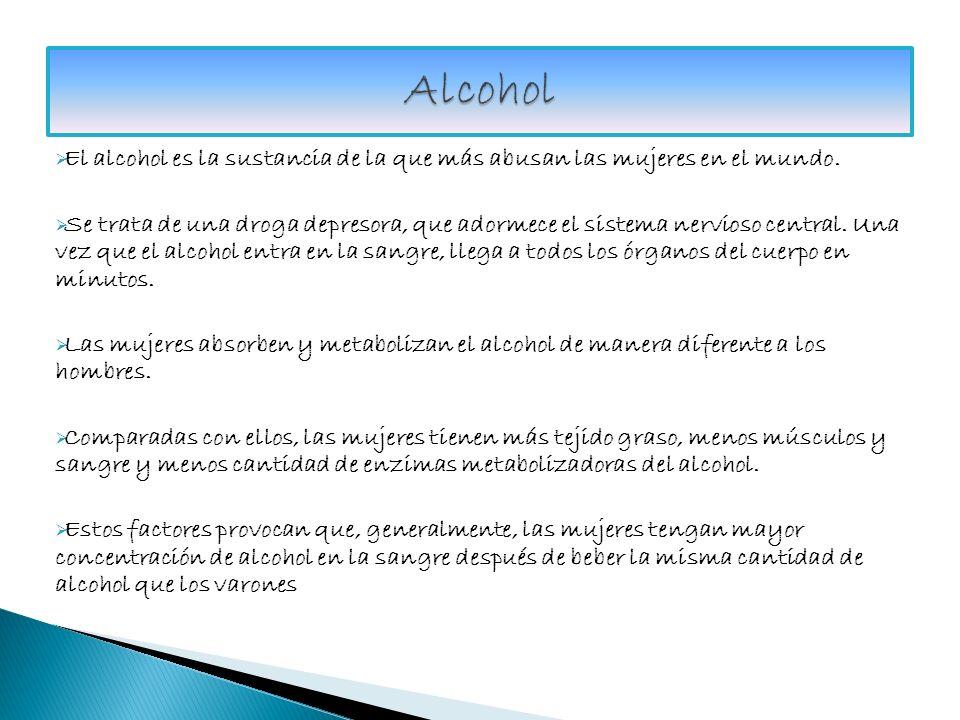 Alcohol El alcohol es la sustancia de la que más abusan las mujeres en el mundo.