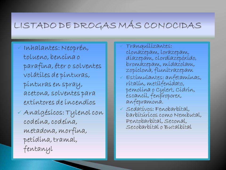 LISTADO DE DROGAS MÁS CONOCIDAS