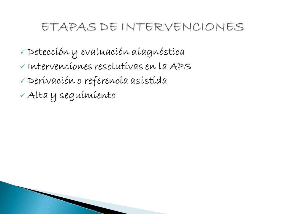 ETAPAS DE INTERVENCIONES