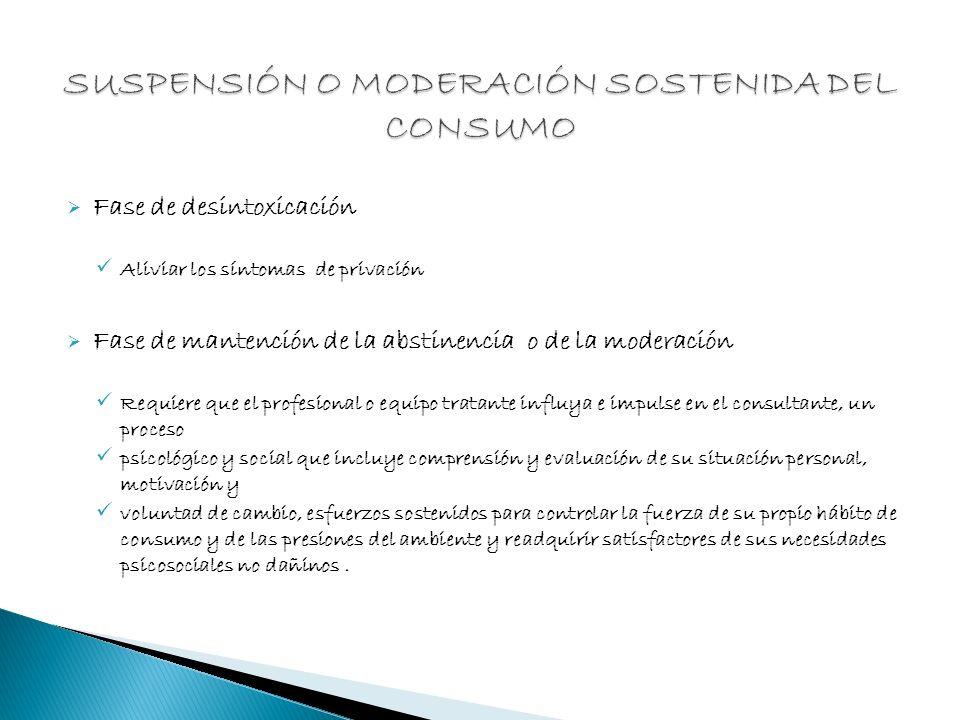 SUSPENSIÓN O MODERACIÓN SOSTENIDA DEL CONSUMO