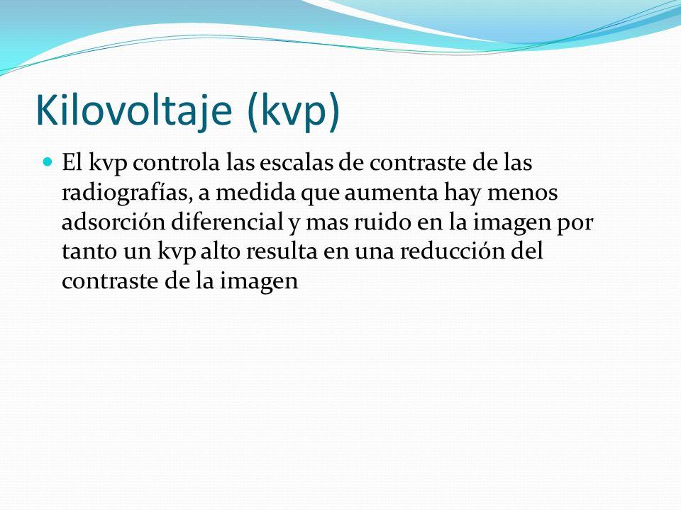Kilovoltaje (kvp)