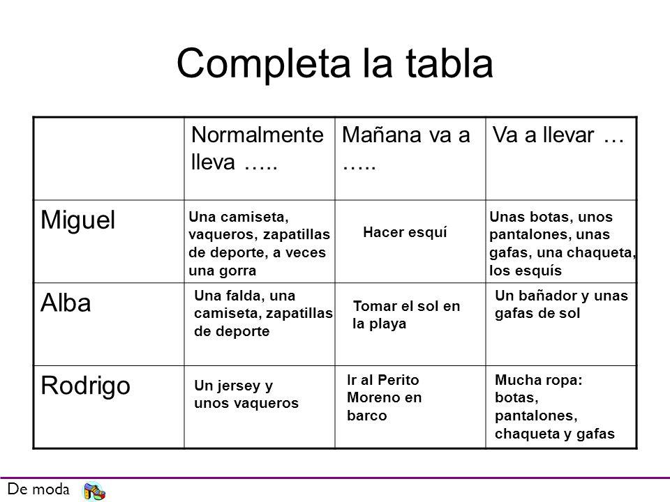 Completa la tabla Miguel Alba Rodrigo Normalmente lleva …..
