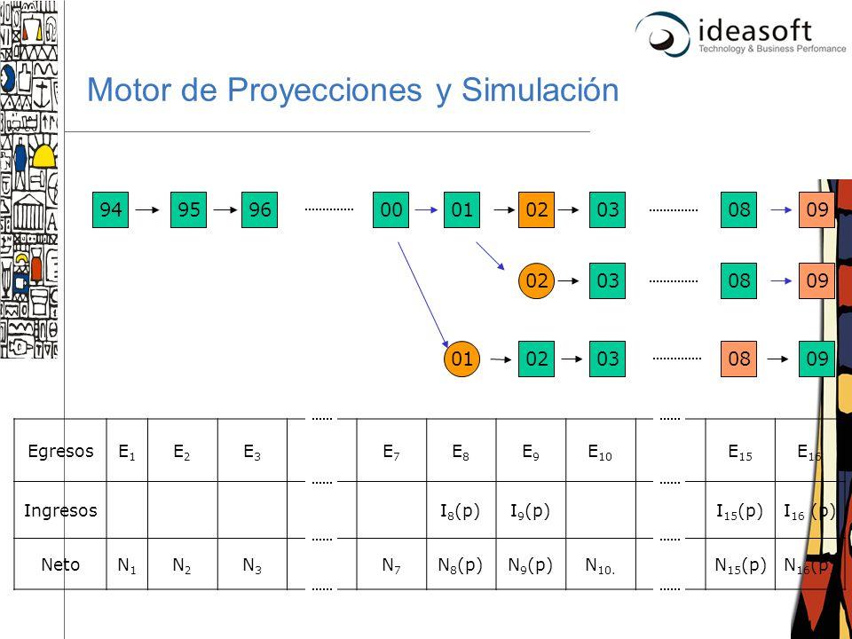 Motor de Proyecciones y Simulación