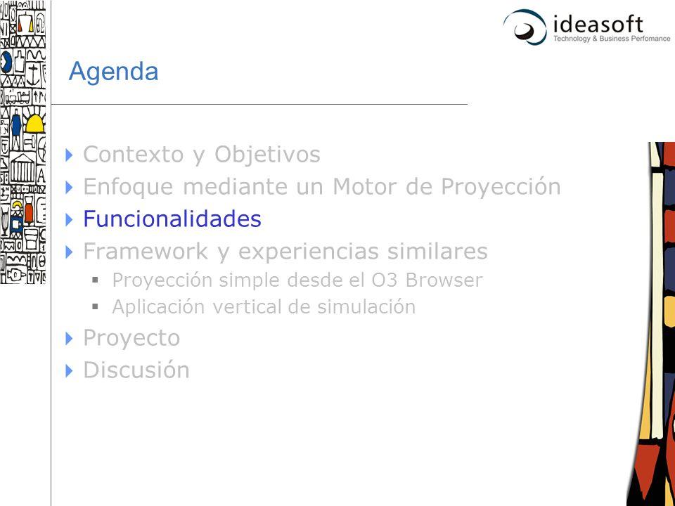 Agenda Contexto y Objetivos Enfoque mediante un Motor de Proyección