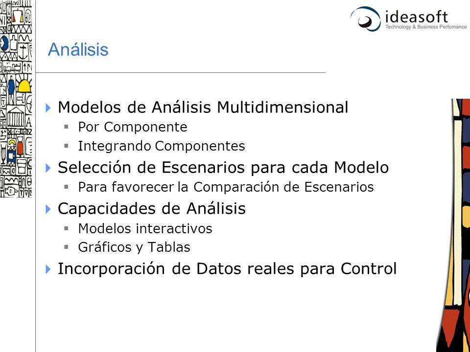 Análisis Modelos de Análisis Multidimensional