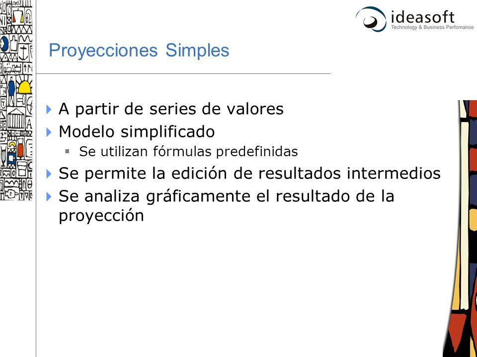 Proyecciones Simples A partir de series de valores Modelo simplificado