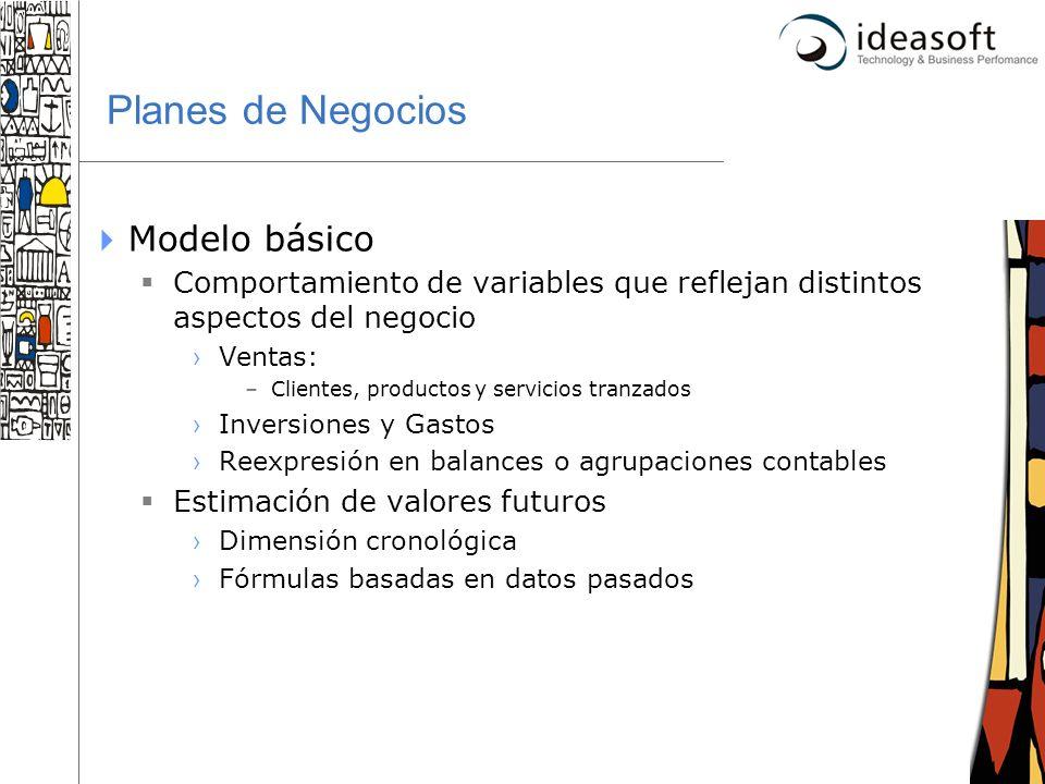 Planes de Negocios Modelo básico