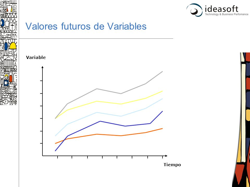 Valores futuros de Variables