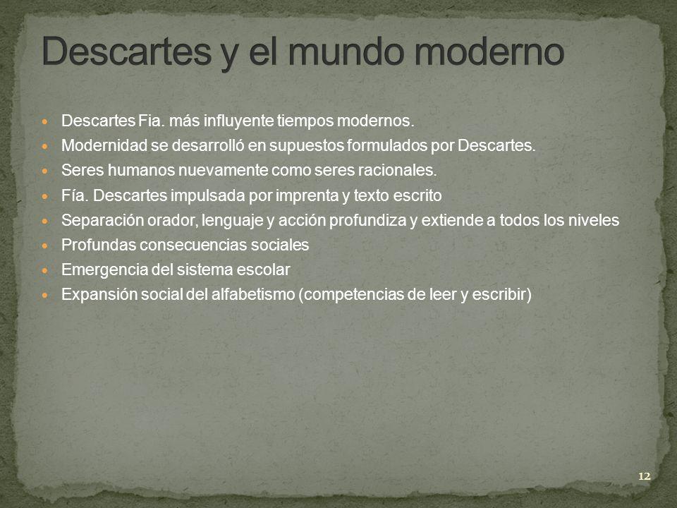 Descartes y el mundo moderno
