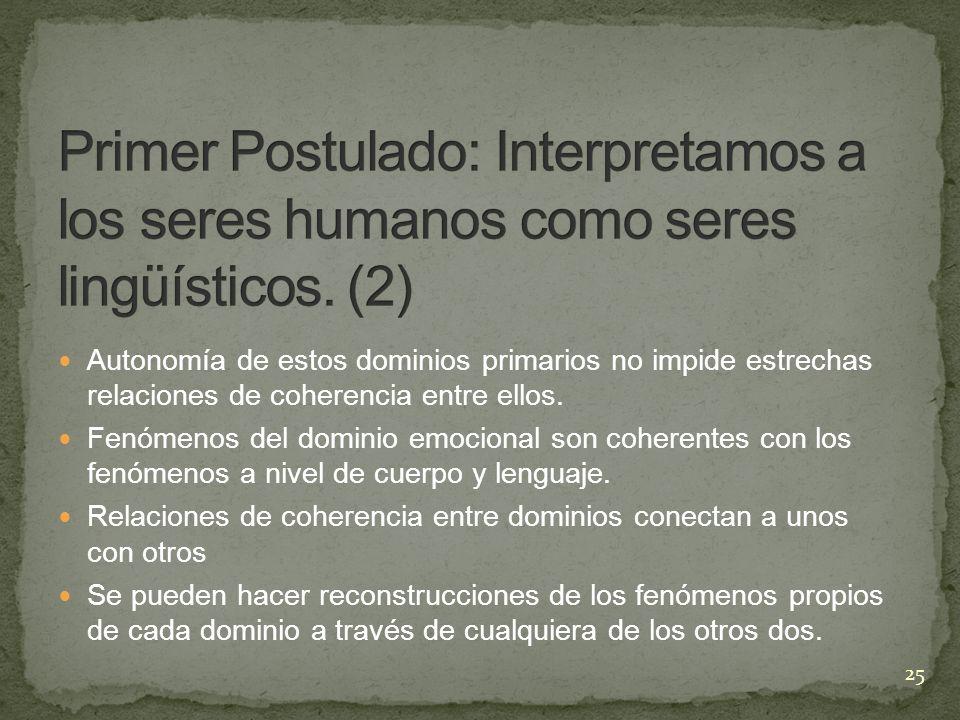Primer Postulado: Interpretamos a los seres humanos como seres lingüísticos. (2)