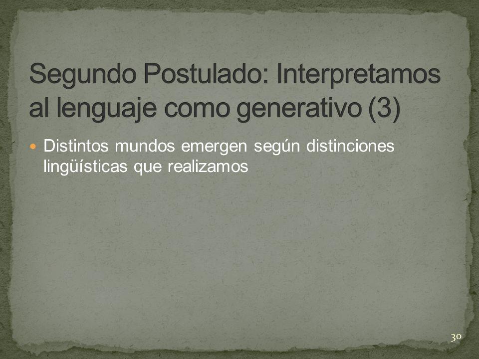 Segundo Postulado: Interpretamos al lenguaje como generativo (3)