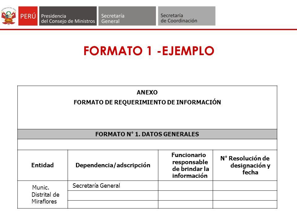 FORMATO 1 -EJEMPLO ANEXO FORMATO DE REQUERIMIENTO DE INFORMACIÓN