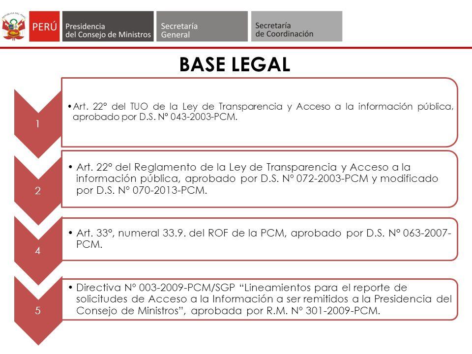 BASE LEGAL 1. Art. 22° del TUO de la Ley de Transparencia y Acceso a la información pública, aprobado por D.S. Nº 043-2003-PCM.
