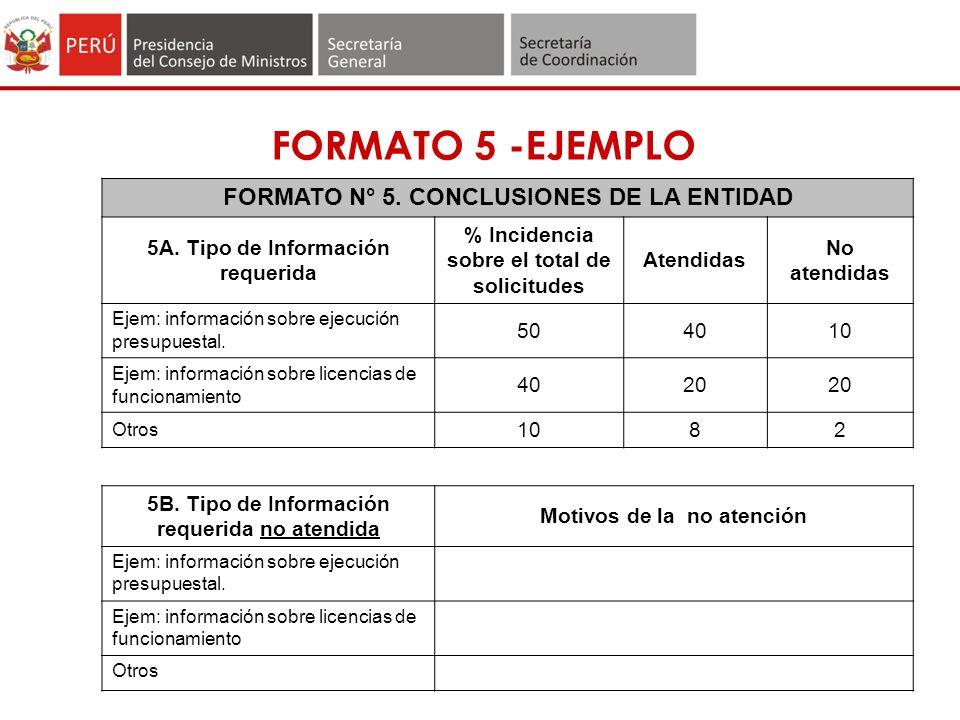 FORMATO 5 -EJEMPLO FORMATO N° 5. CONCLUSIONES DE LA ENTIDAD