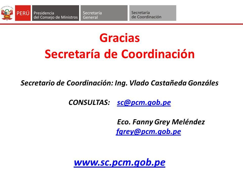 Gracias Secretaría de Coordinación