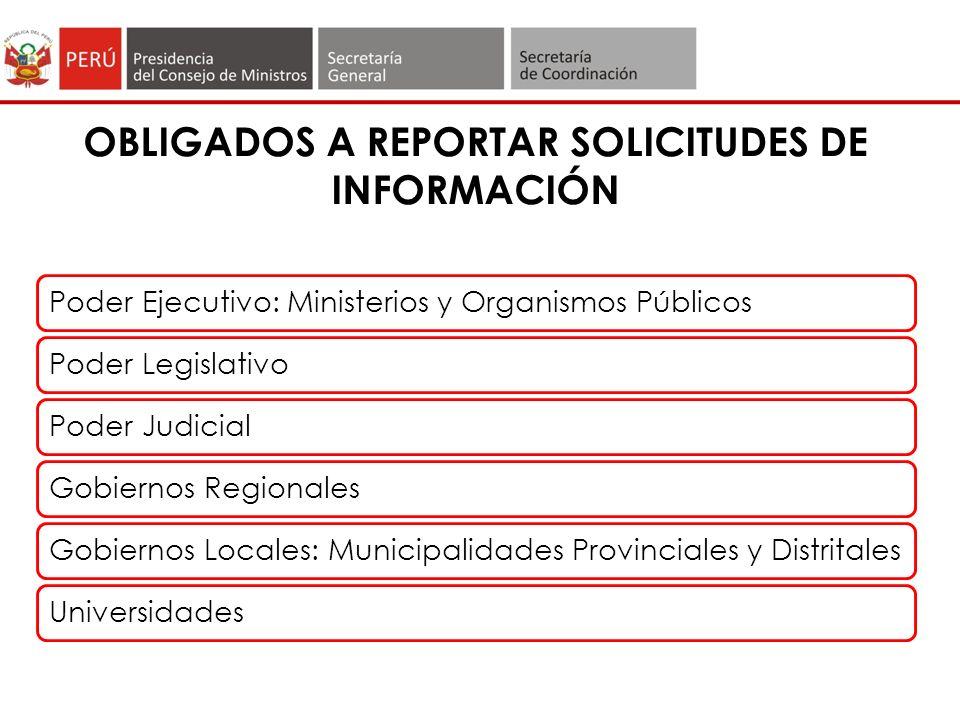 OBLIGADOS A REPORTAR SOLICITUDES DE INFORMACIÓN