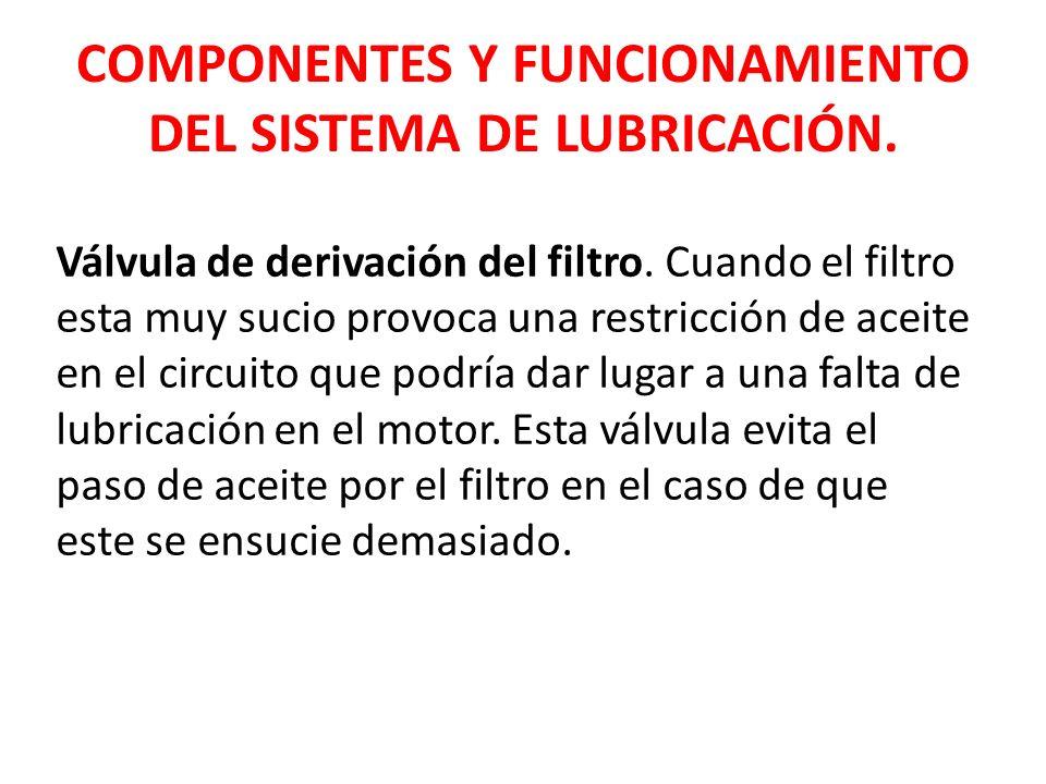COMPONENTES Y FUNCIONAMIENTO DEL SISTEMA DE LUBRICACIÓN.