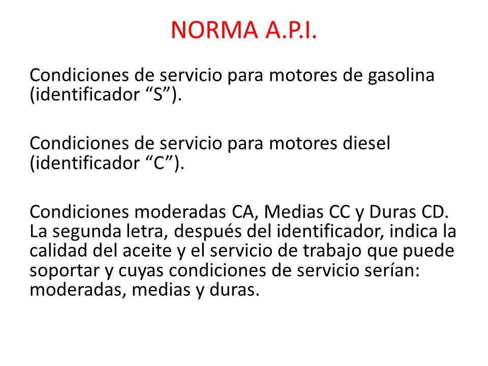 NORMA A.P.I.