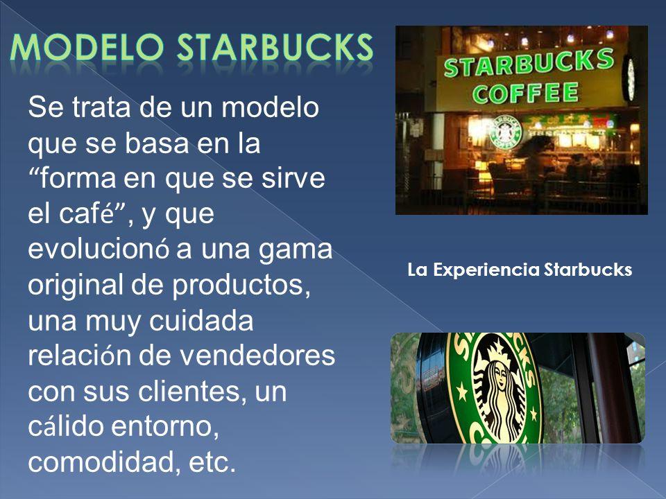 MODELO STARBUCKS