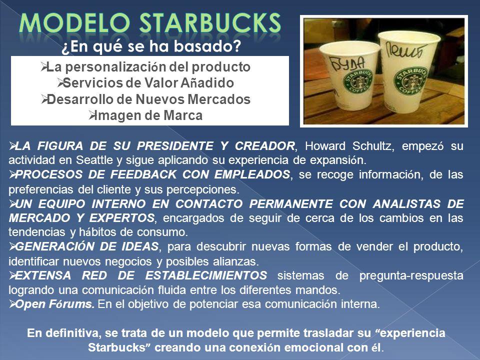 MODELO STARBUCKS ¿En qué se ha basado La personalización del producto