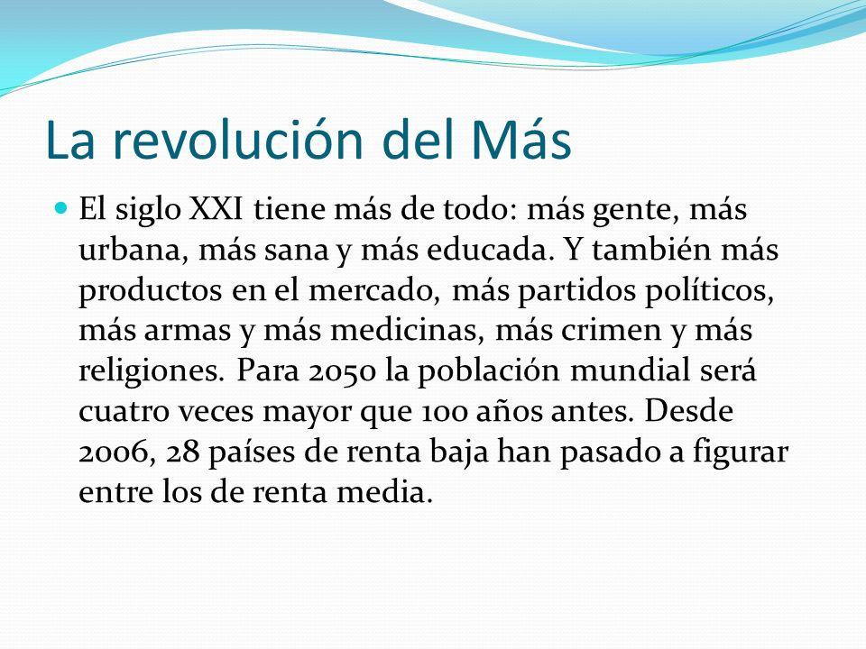 La revolución del Más