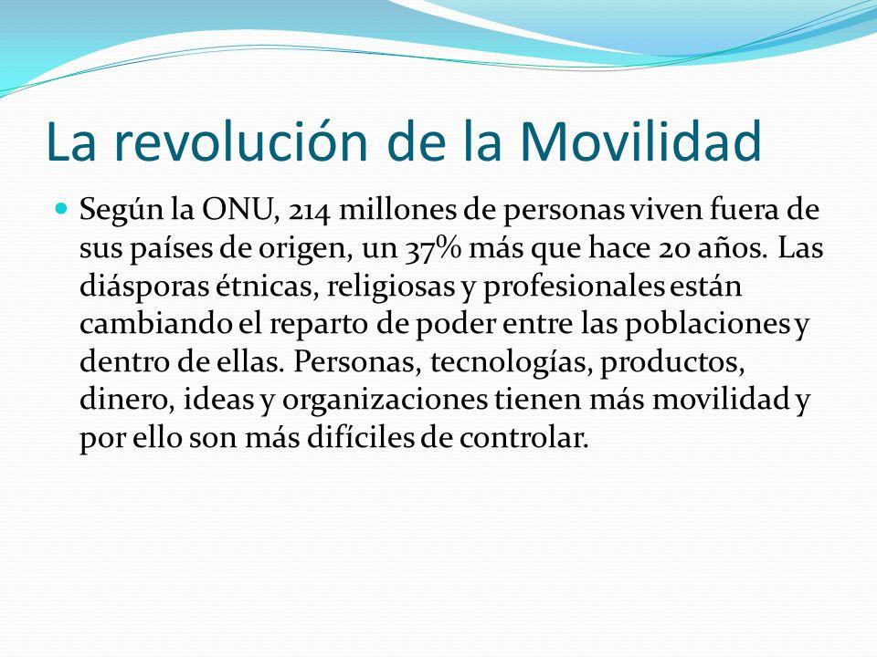 La revolución de la Movilidad