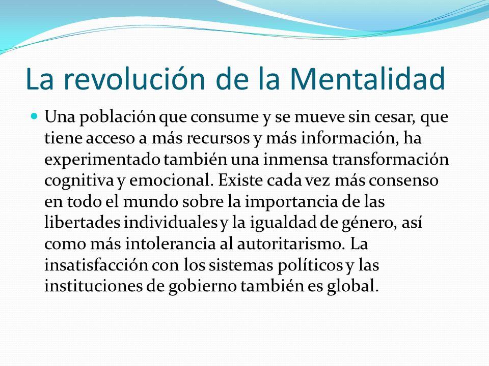 La revolución de la Mentalidad