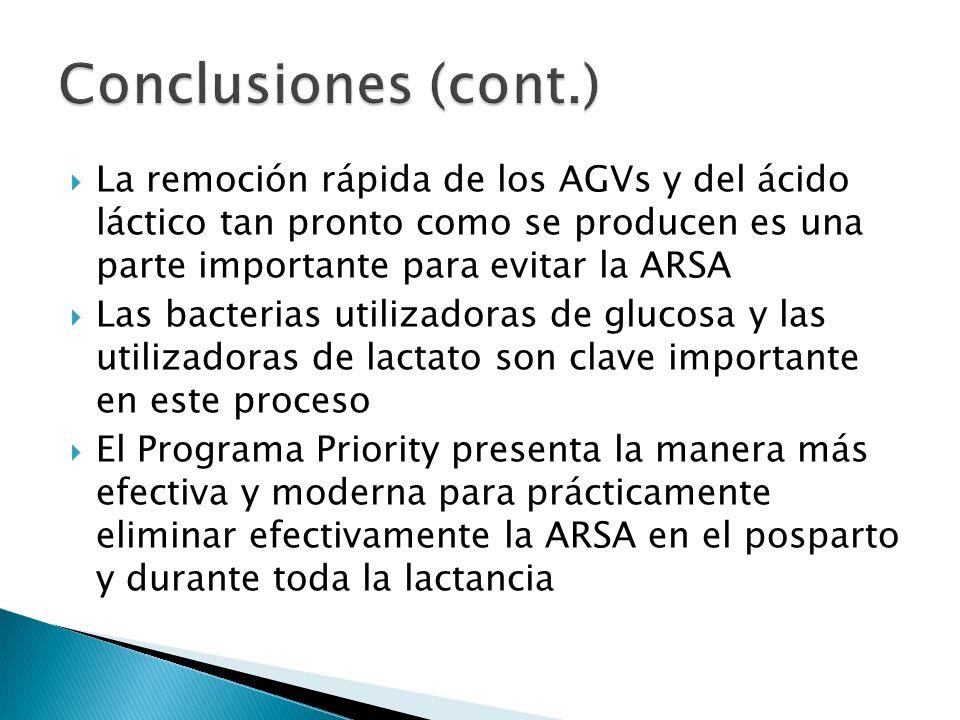 Conclusiones (cont.) La remoción rápida de los AGVs y del ácido láctico tan pronto como se producen es una parte importante para evitar la ARSA.