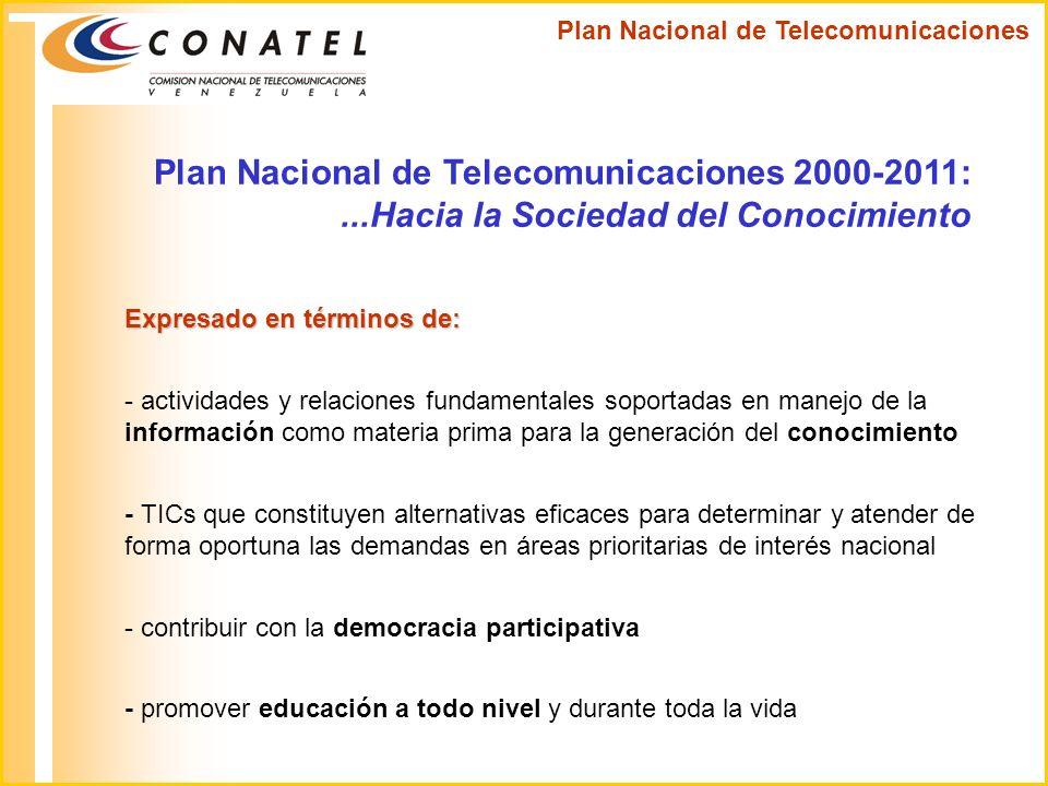 Plan Nacional de Telecomunicaciones 2000-2011: