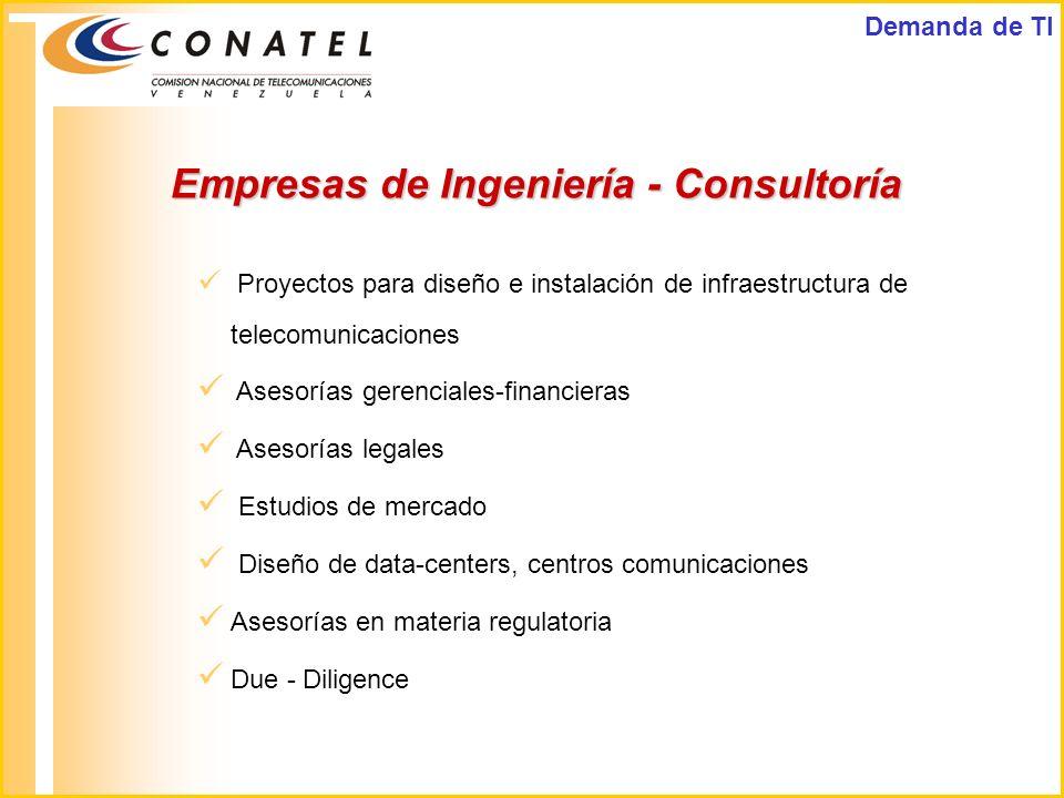 Empresas de Ingeniería - Consultoría