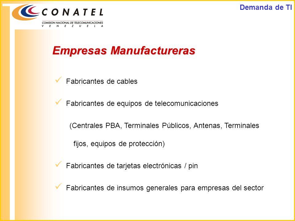 Empresas Manufactureras