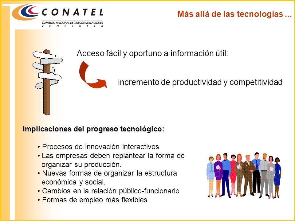 incremento de productividad y competitividad