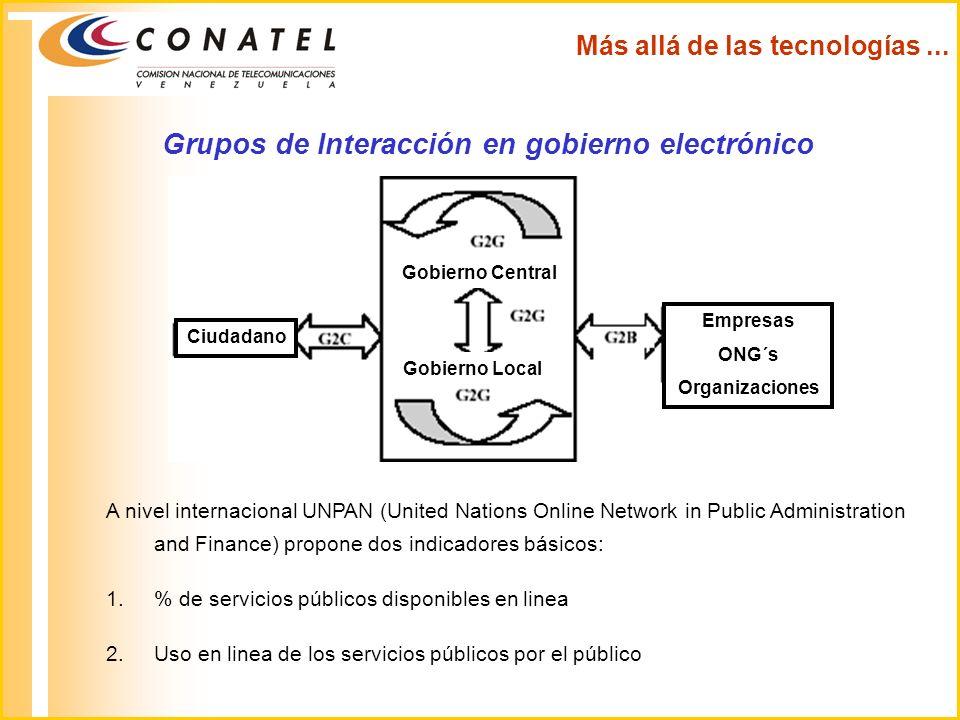 Grupos de Interacción en gobierno electrónico