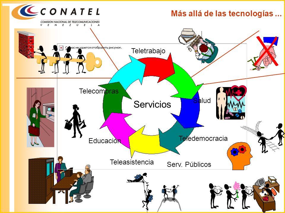 Servicios Más allá de las tecnologías ... Teletrabajo Telecompras