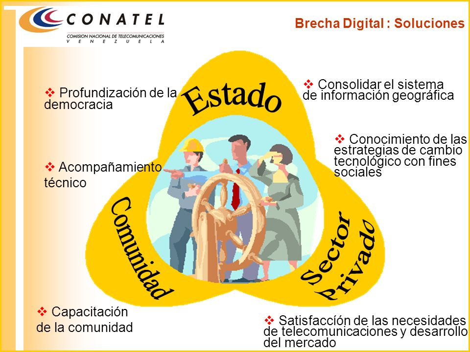 Estado Comunidad Sector Privado Brecha Digital : Soluciones