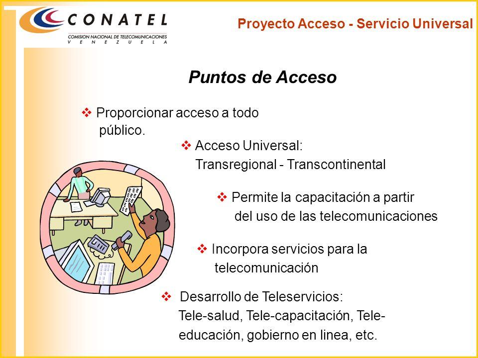 Puntos de Acceso Proyecto Acceso - Servicio Universal
