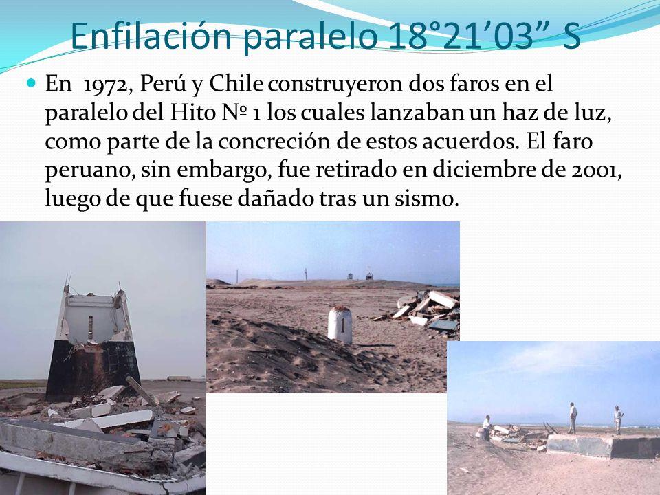 Enfilación paralelo 18°21'03 S