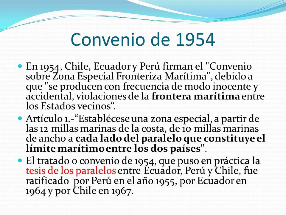 Convenio de 1954