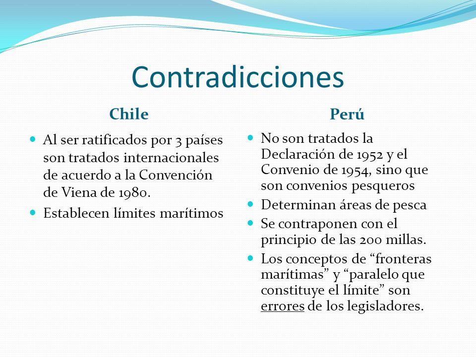Contradicciones Chile Perú