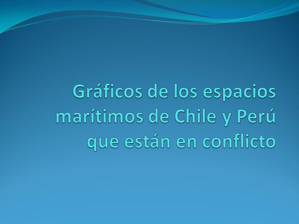 Gráficos de los espacios marítimos de Chile y Perú que están en conflicto