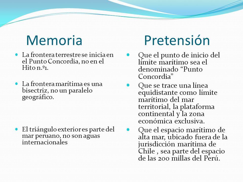 Memoria Pretensión La frontera terrestre se inicia en el Punto Concordia, no en el Hito n.º1.